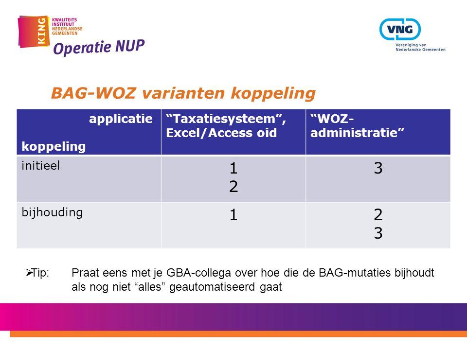 BAG-WOZ varianten koppeling