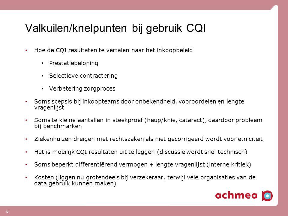 Valkuilen/knelpunten bij gebruik CQI
