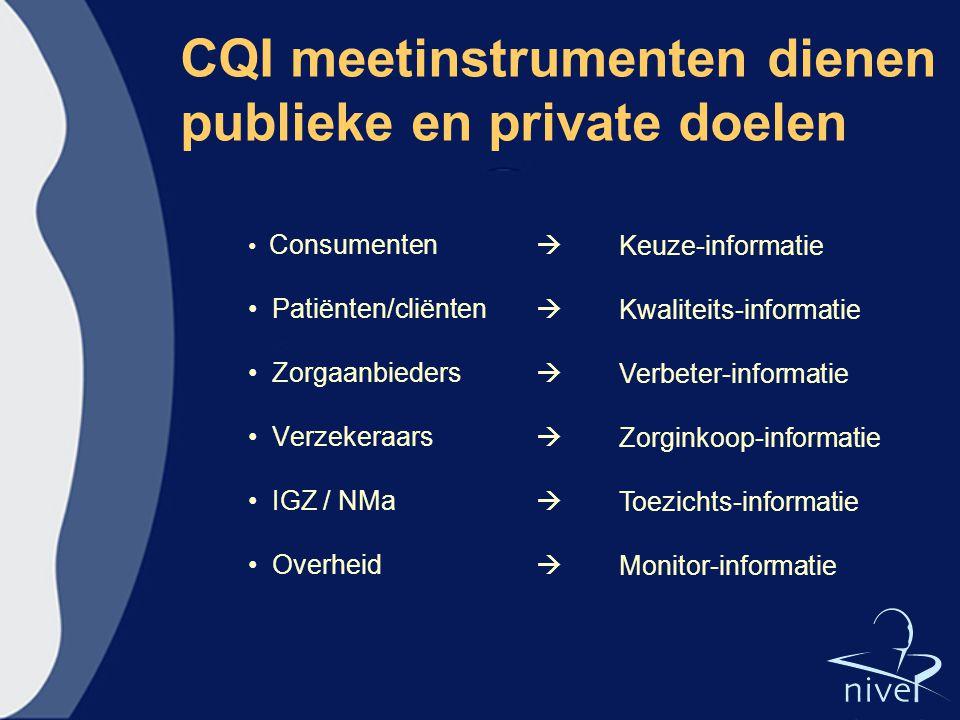 CQI meetinstrumenten dienen publieke en private doelen