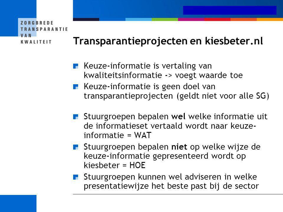 Transparantieprojecten en kiesbeter.nl