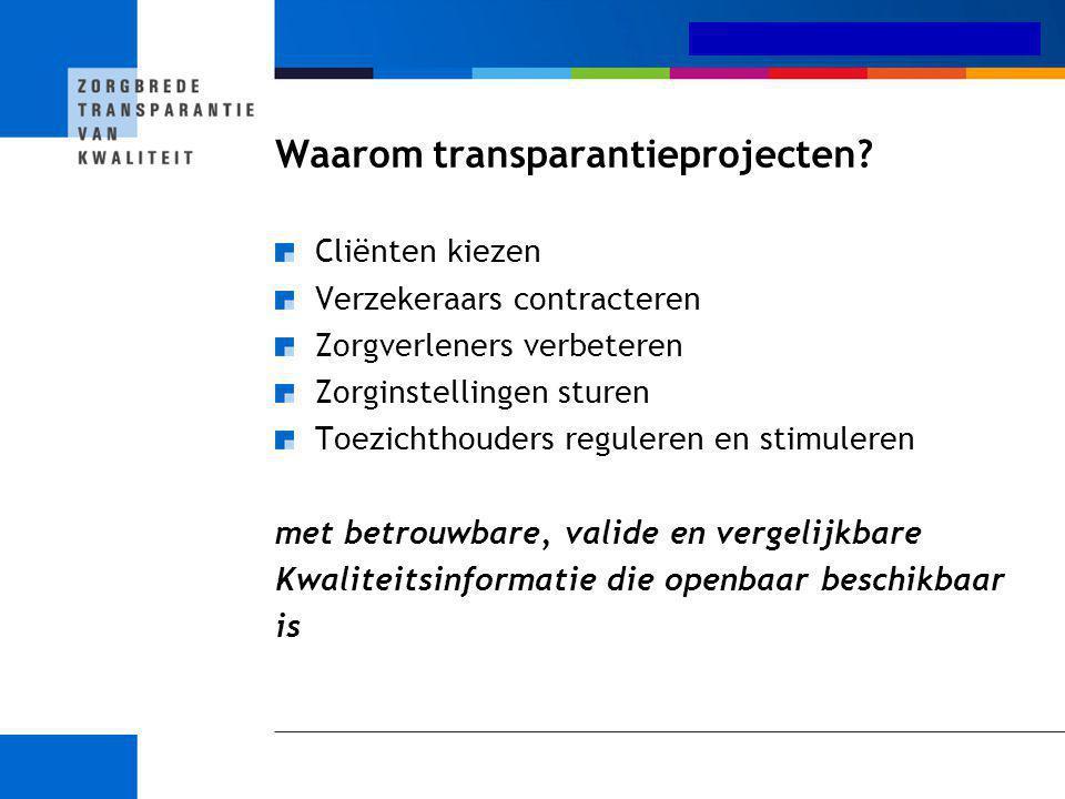 Waarom transparantieprojecten