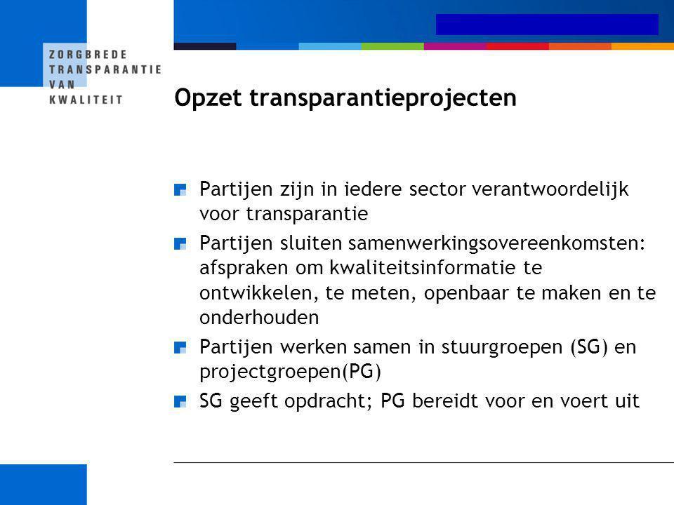 Opzet transparantieprojecten
