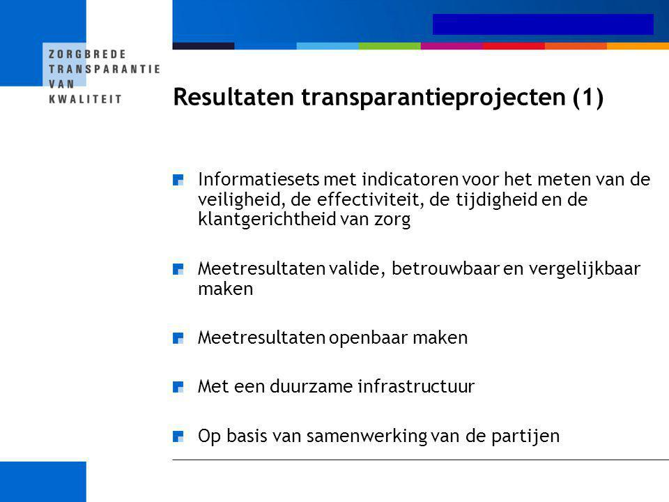 Resultaten transparantieprojecten (1)