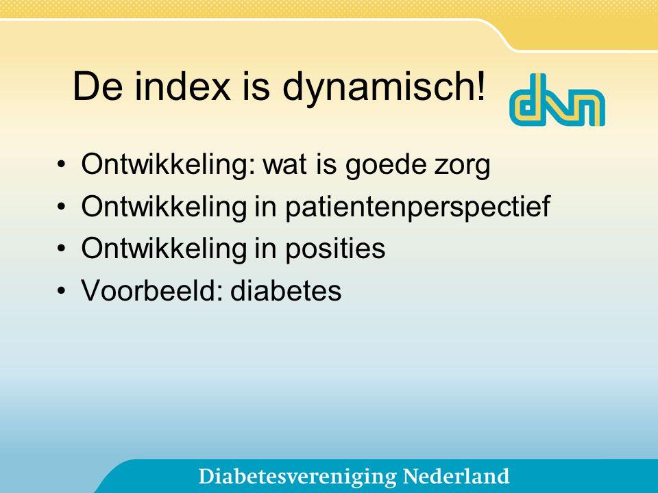 De index is dynamisch! Ontwikkeling: wat is goede zorg