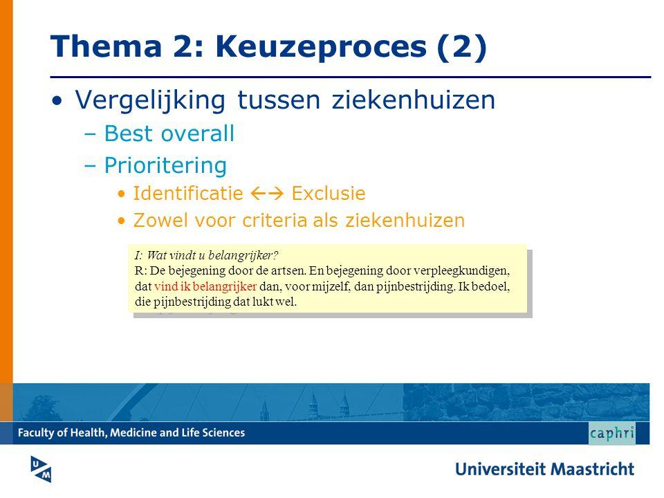 Thema 2: Keuzeproces (2) Vergelijking tussen ziekenhuizen Best overall
