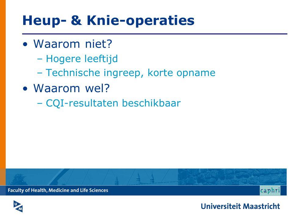 Heup- & Knie-operaties