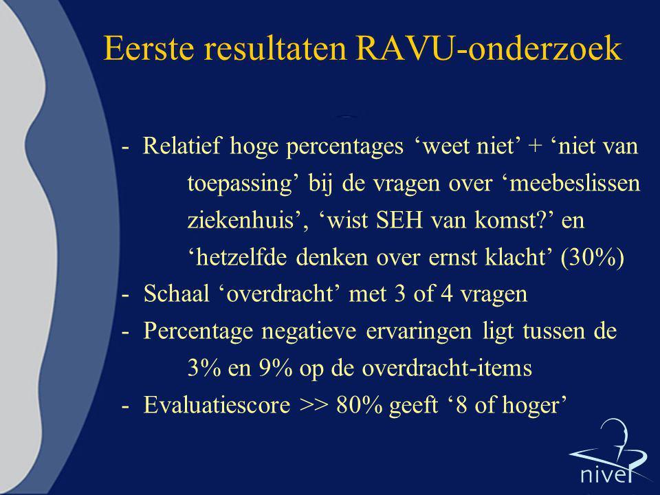 Eerste resultaten RAVU-onderzoek