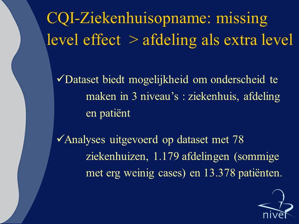 CQI-Ziekenhuisopname: missing level effect > afdeling als extra level
