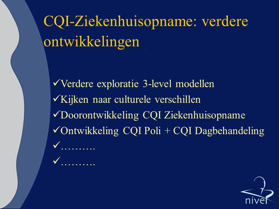 CQI-Ziekenhuisopname: verdere ontwikkelingen