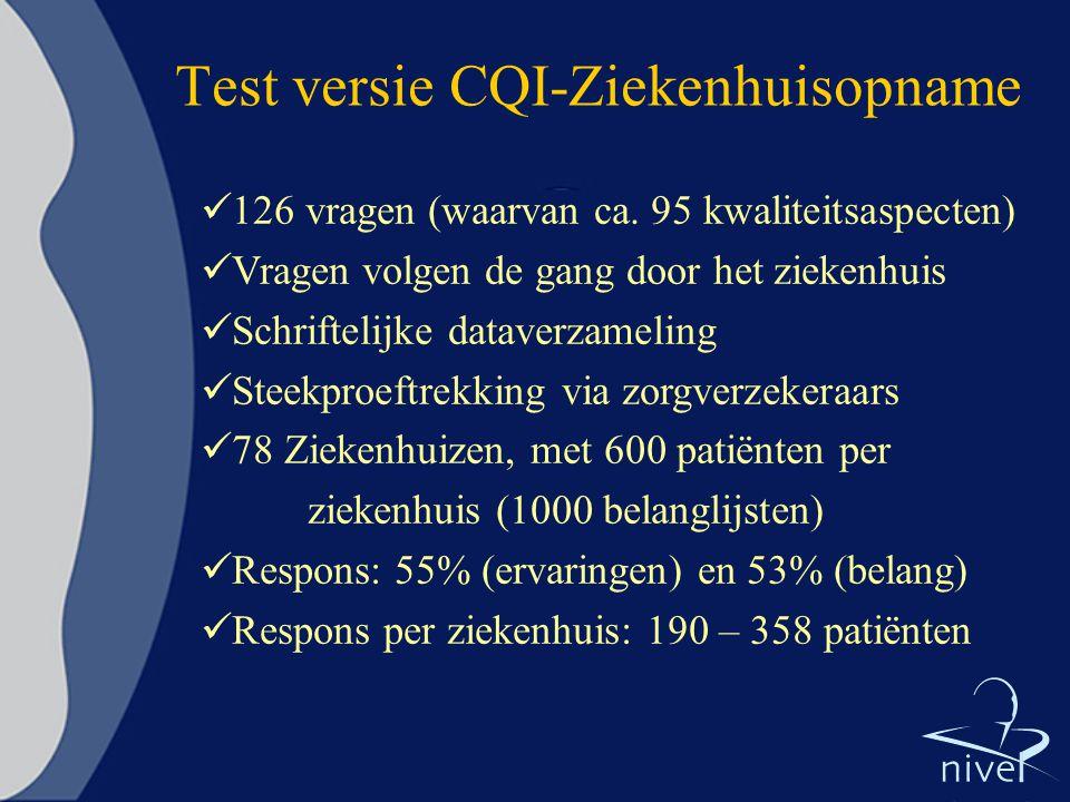 Test versie CQI-Ziekenhuisopname