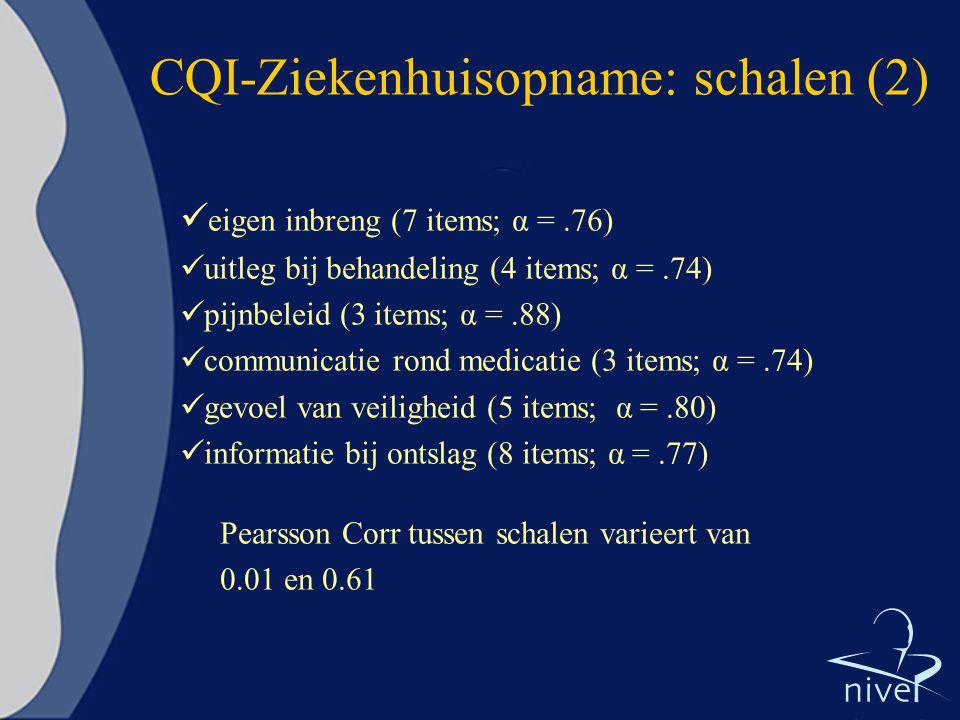 CQI-Ziekenhuisopname: schalen (2)