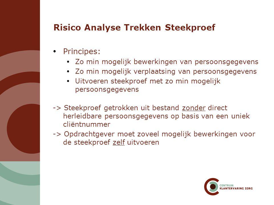 Risico Analyse Trekken Steekproef