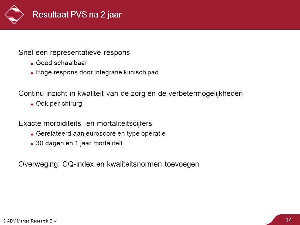 Resultaat PVS na 2 jaar Snel een representatieve respons