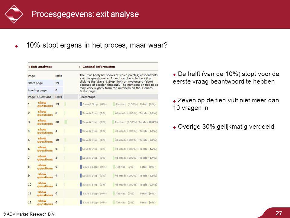 Procesgegevens: exit analyse