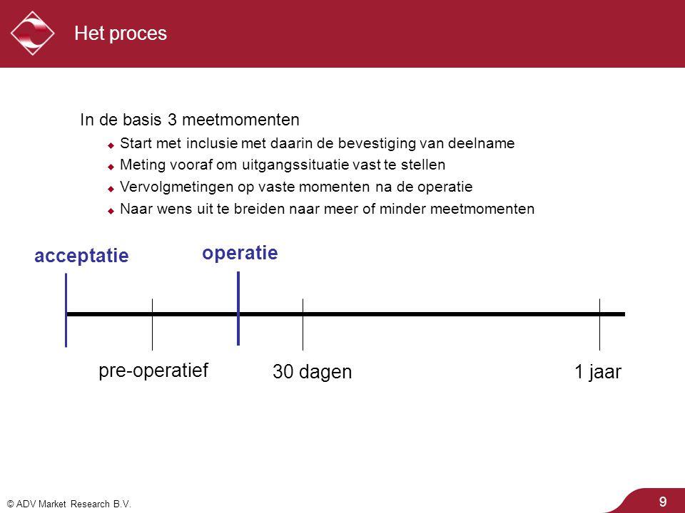 Het proces acceptatie operatie pre-operatief 30 dagen 1 jaar