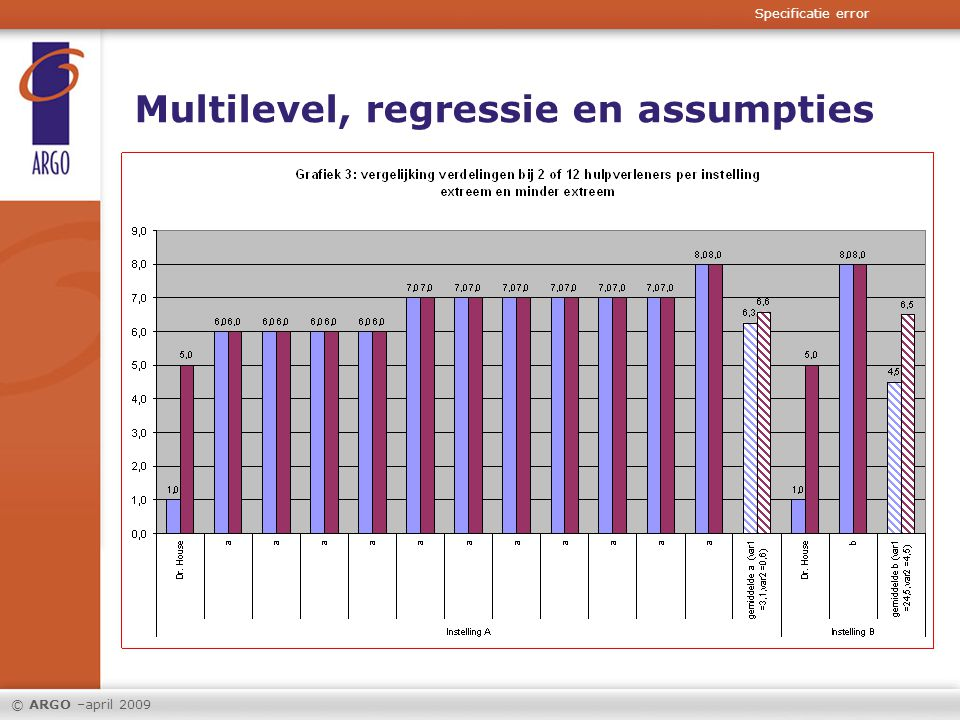 Multilevel, regressie en assumpties