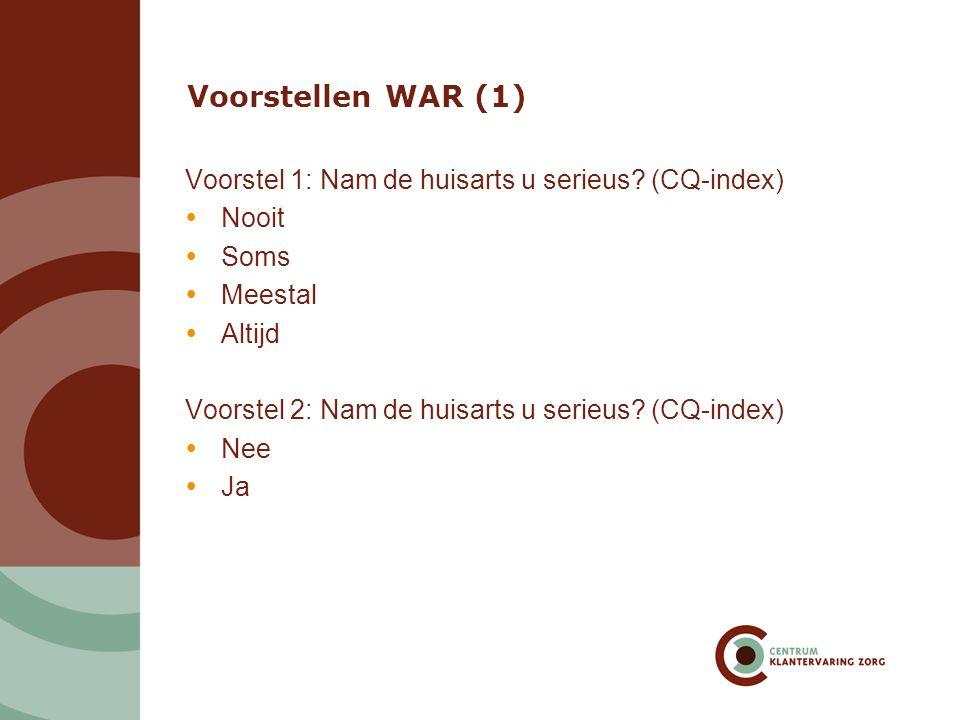 Voorstellen WAR (1) Voorstel 1: Nam de huisarts u serieus (CQ-index)