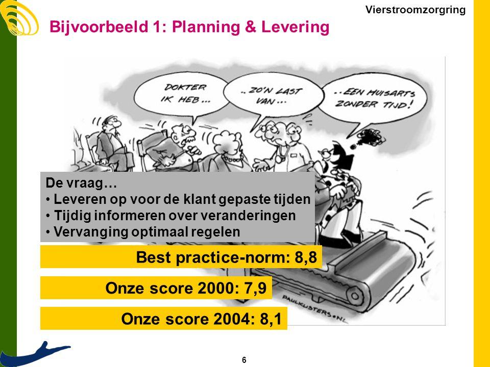 Bijvoorbeeld 1: Planning & Levering