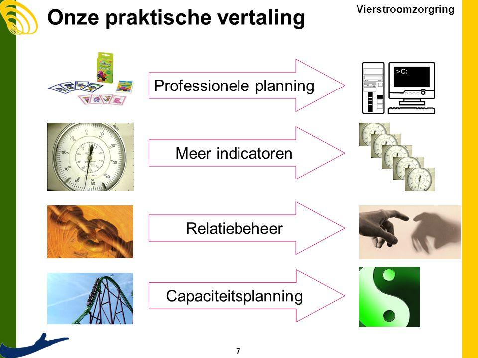 Professionele planning
