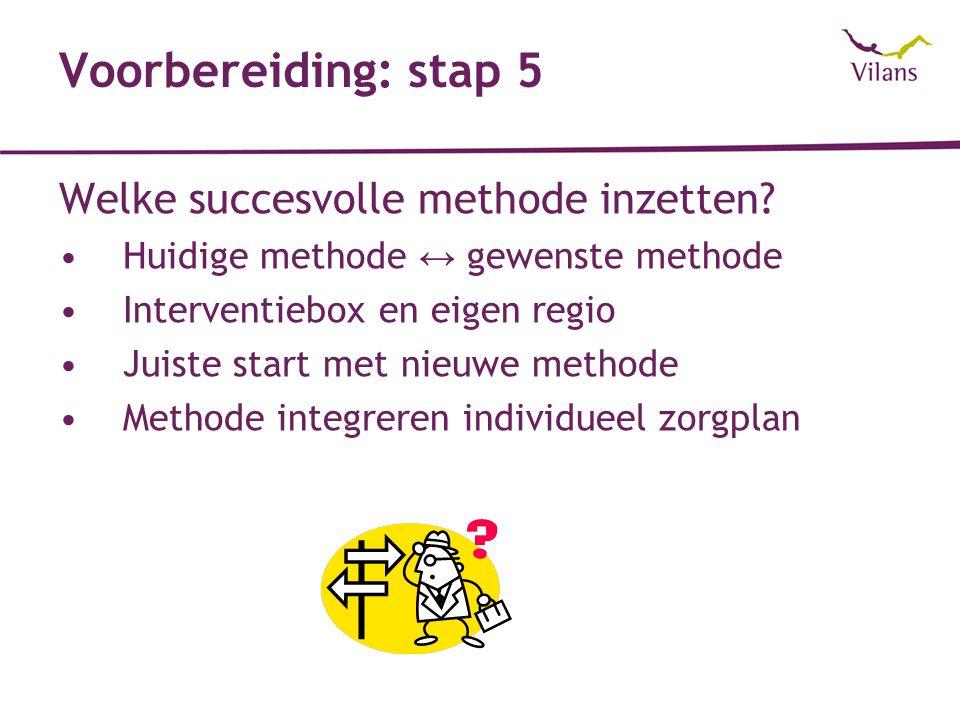 Voorbereiding: stap 5 Welke succesvolle methode inzetten