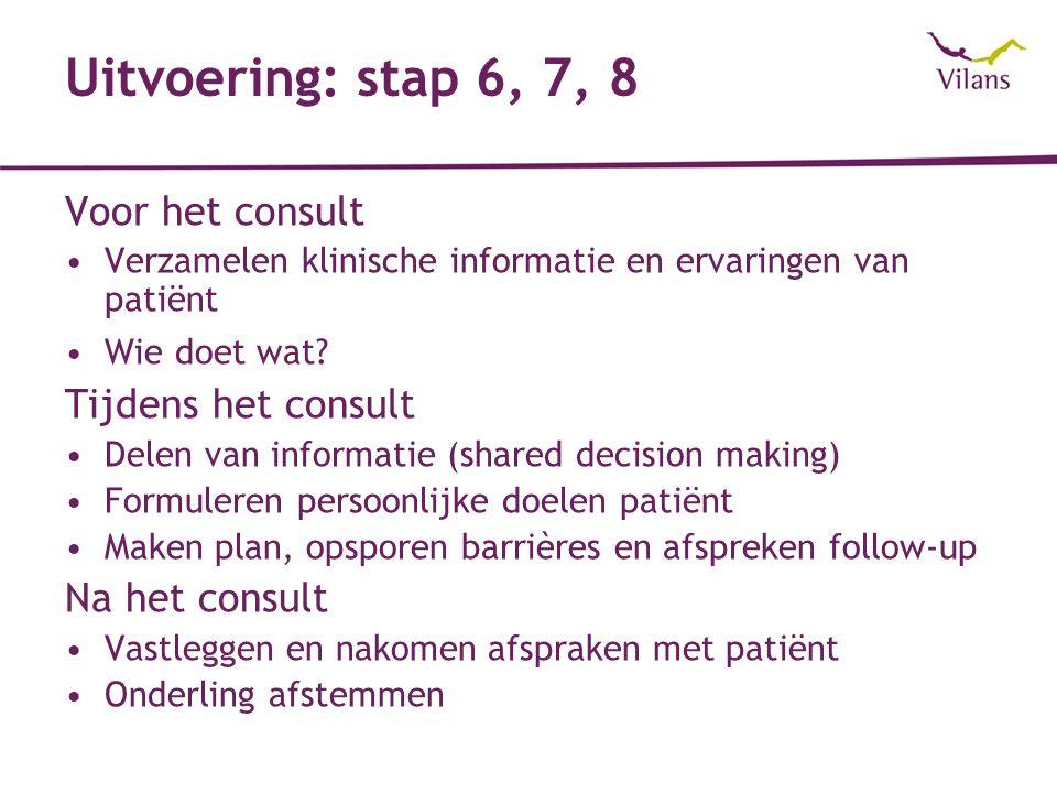Uitvoering: stap 6, 7, 8 Voor het consult Tijdens het consult