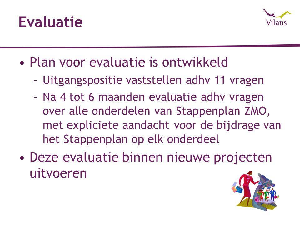 Evaluatie Plan voor evaluatie is ontwikkeld