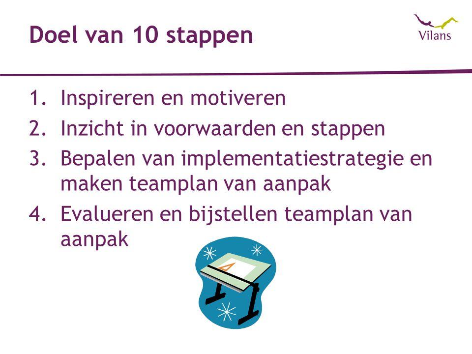 Doel van 10 stappen Inspireren en motiveren