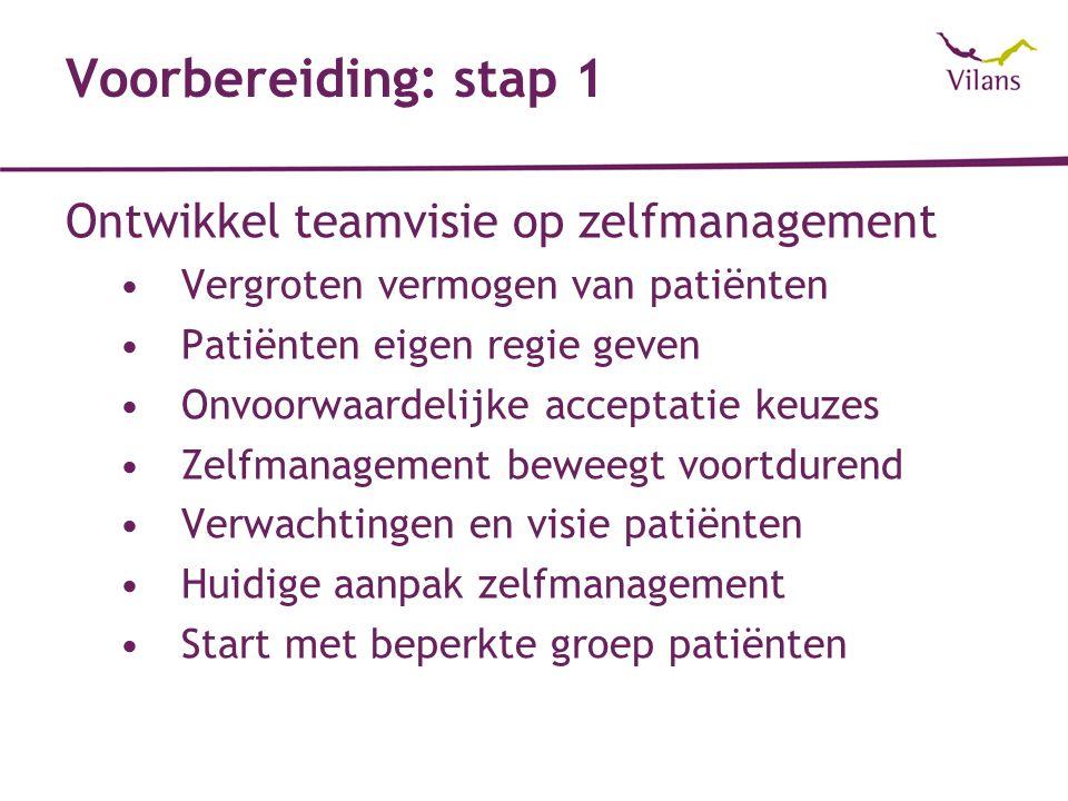 Voorbereiding: stap 1 Ontwikkel teamvisie op zelfmanagement