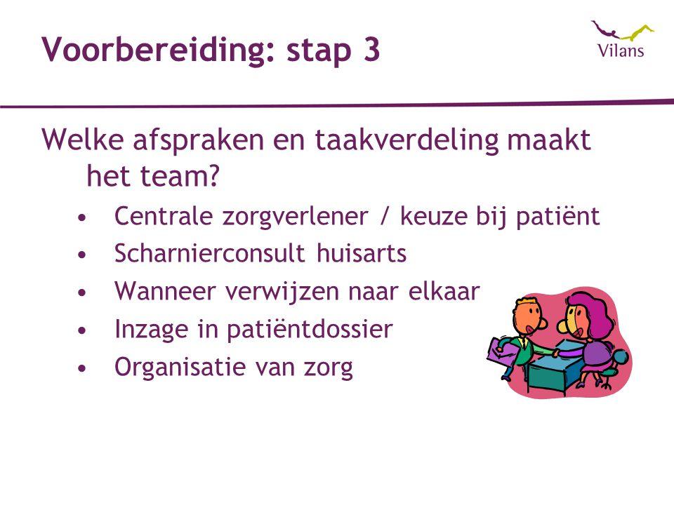 Voorbereiding: stap 3 Welke afspraken en taakverdeling maakt het team
