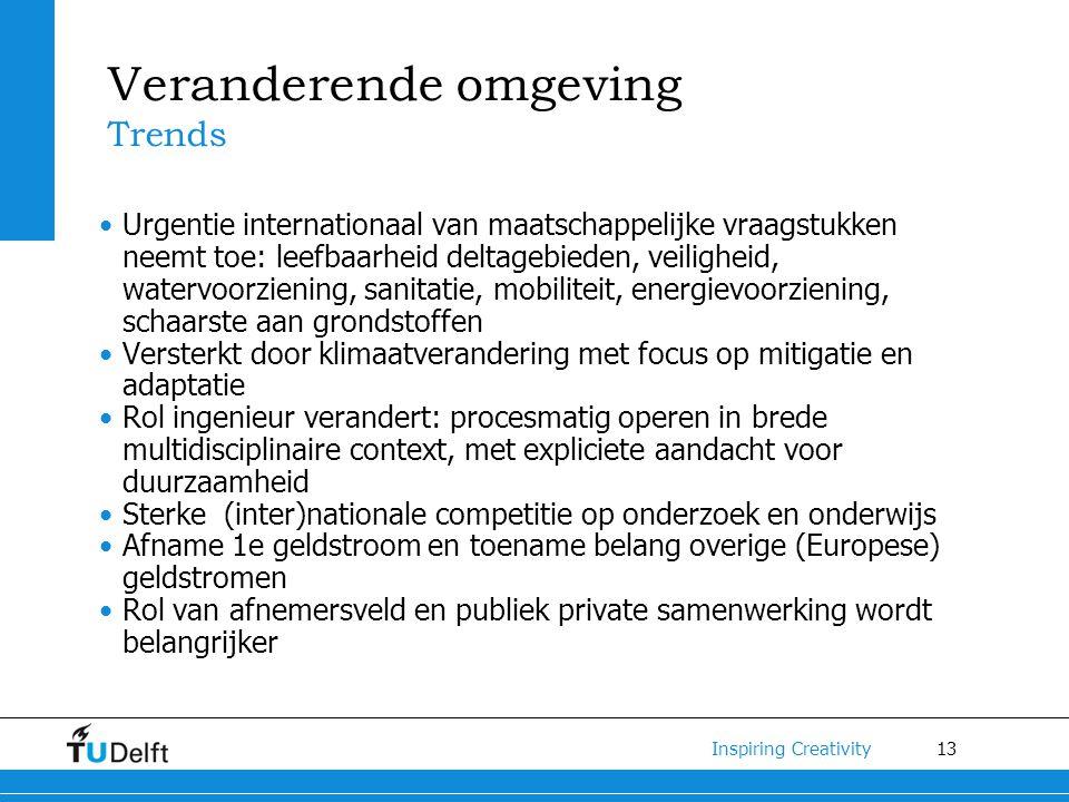 Veranderende omgeving Trends