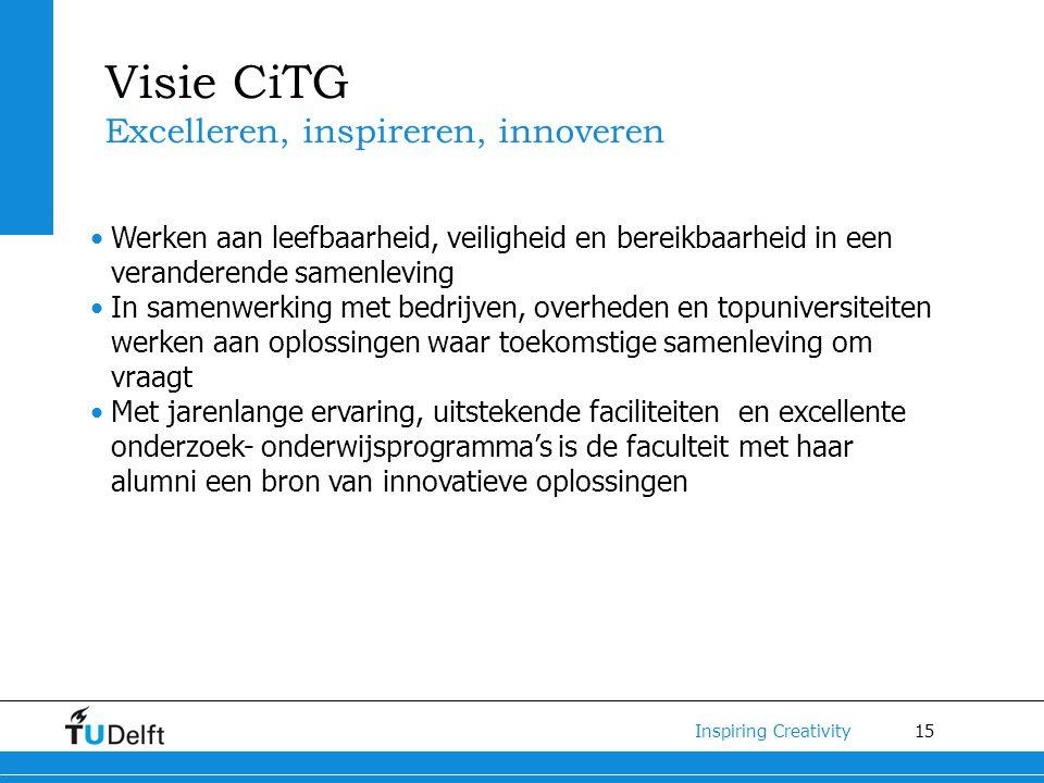Visie CiTG Excelleren, inspireren, innoveren