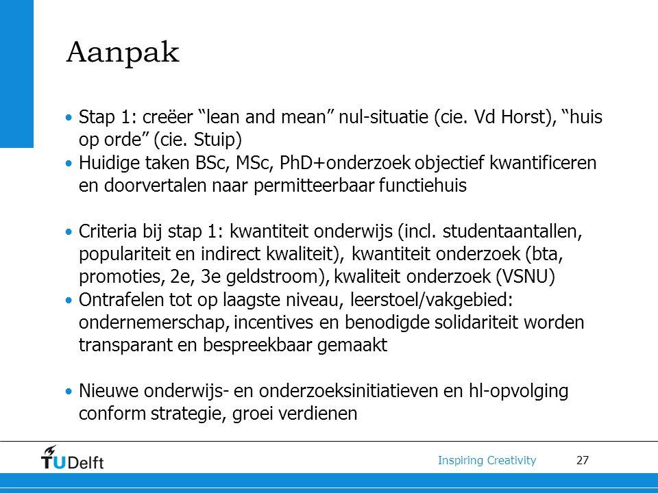 Aanpak Stap 1: creëer lean and mean nul-situatie (cie. Vd Horst), huis op orde (cie. Stuip)