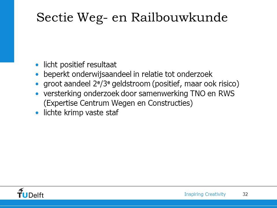 Sectie Weg- en Railbouwkunde