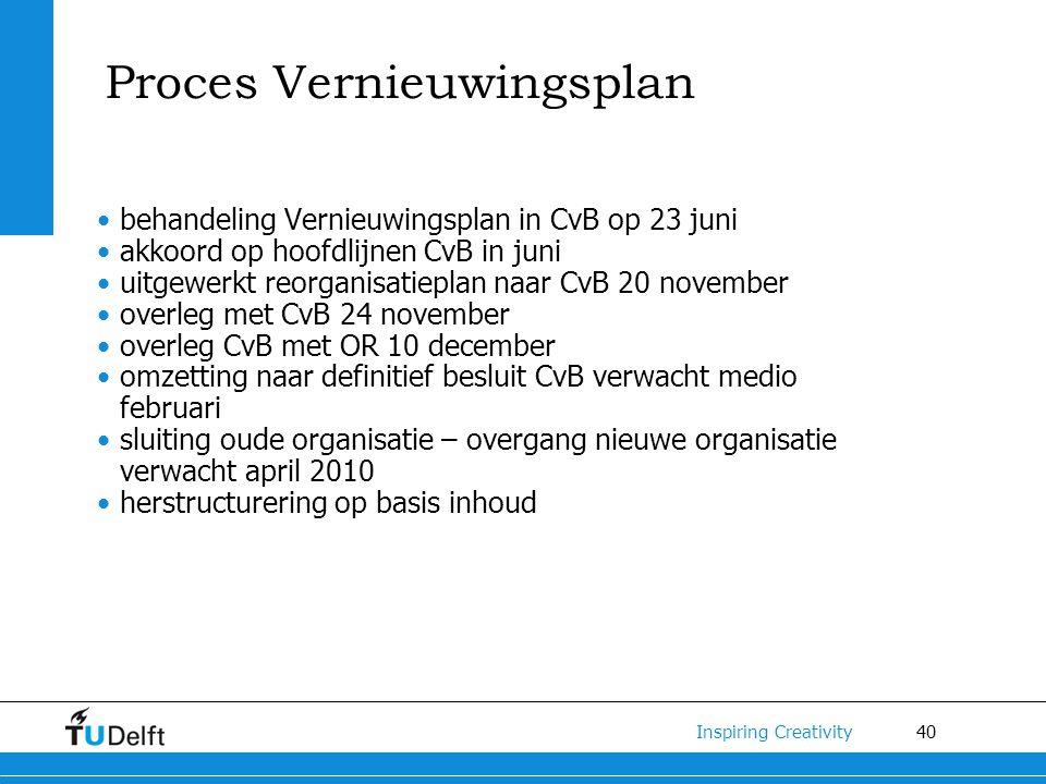 Proces Vernieuwingsplan