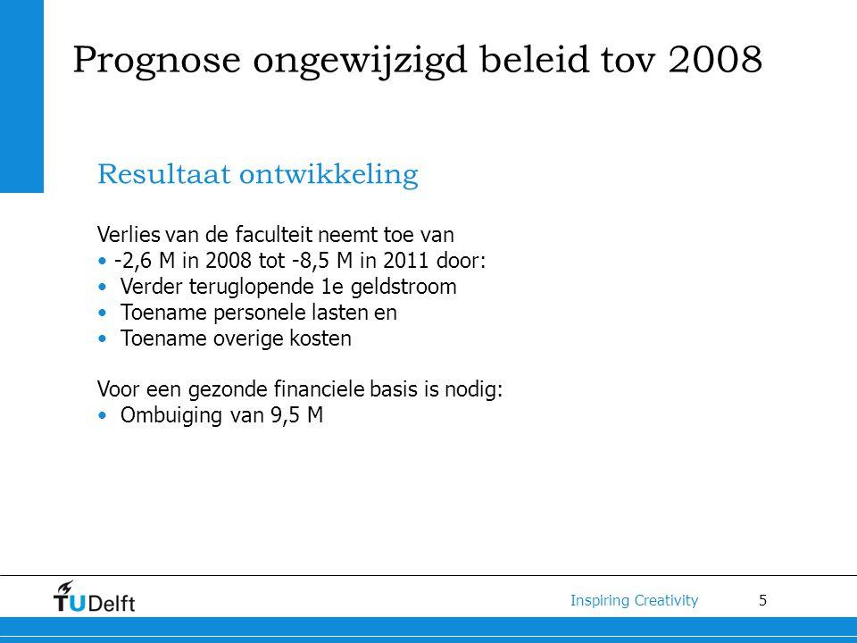 Prognose ongewijzigd beleid tov 2008