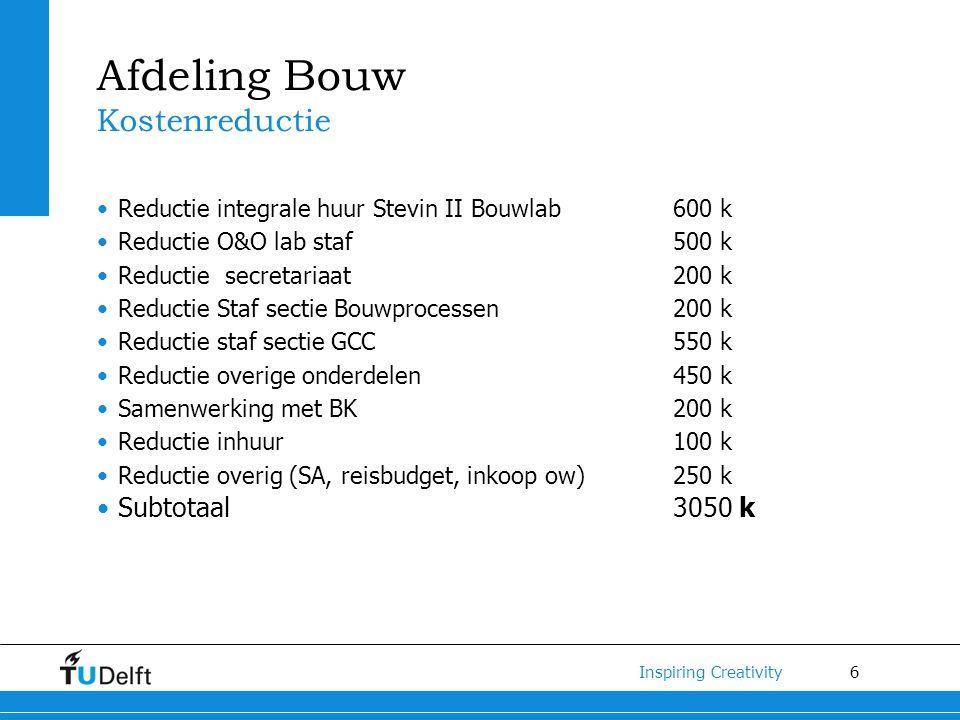 Afdeling Bouw Kostenreductie Subtotaal 3050 k
