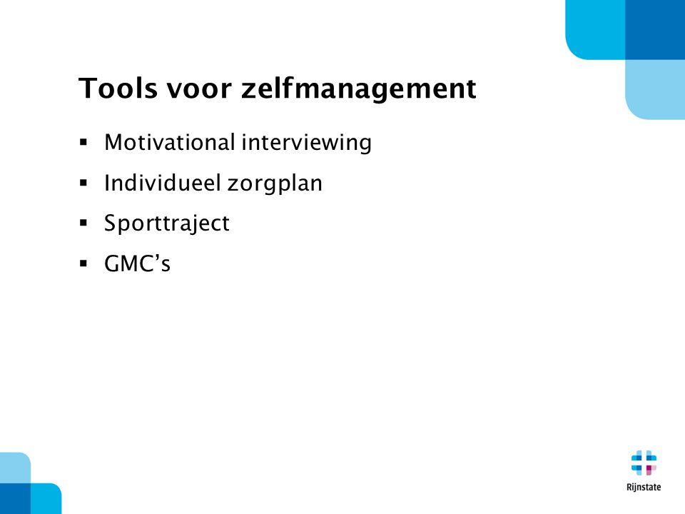 Tools voor zelfmanagement