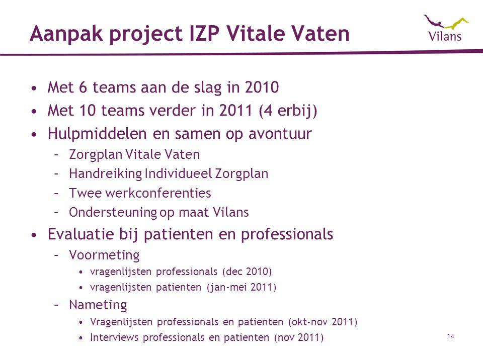 Aanpak project IZP Vitale Vaten