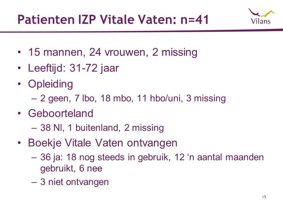 Patienten IZP Vitale Vaten: n=41