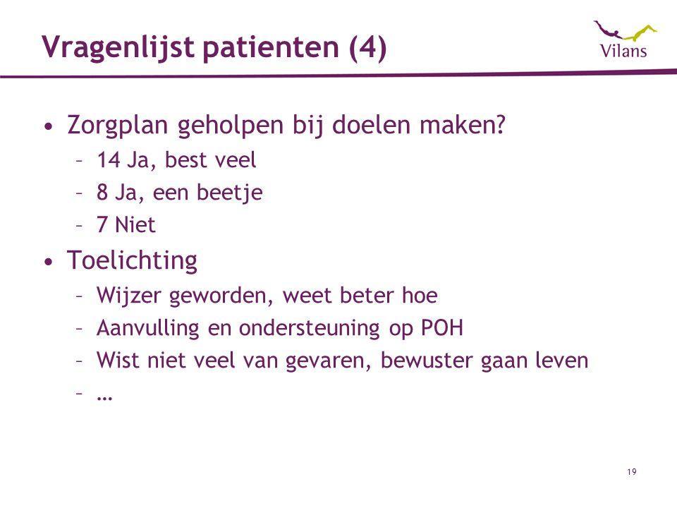 Vragenlijst patienten (4)