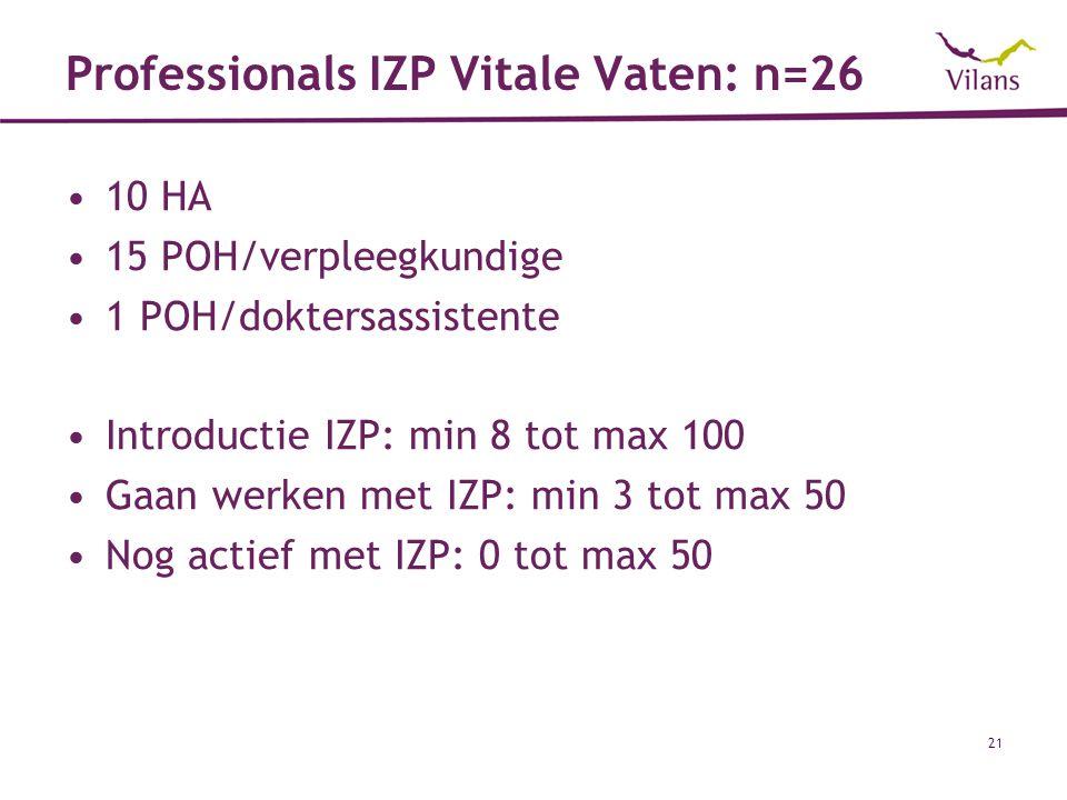 Professionals IZP Vitale Vaten: n=26