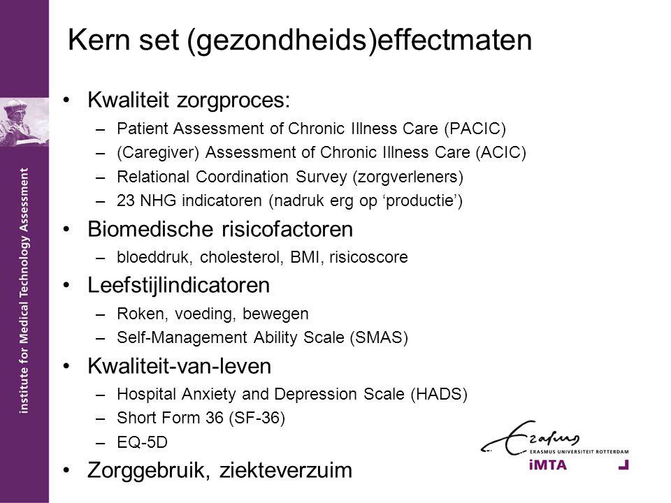 Kern set (gezondheids)effectmaten