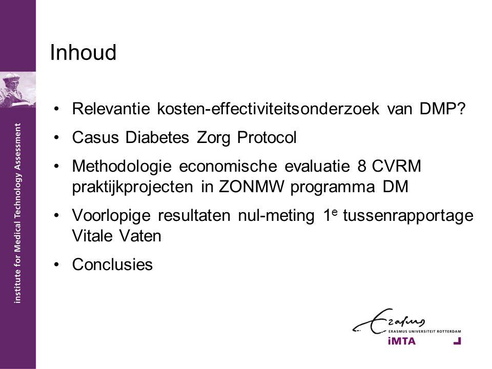 Inhoud Relevantie kosten-effectiviteitsonderzoek van DMP