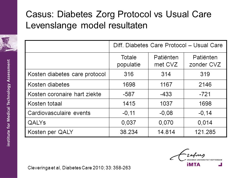 Diff. Diabetes Care Protocol – Usual Care