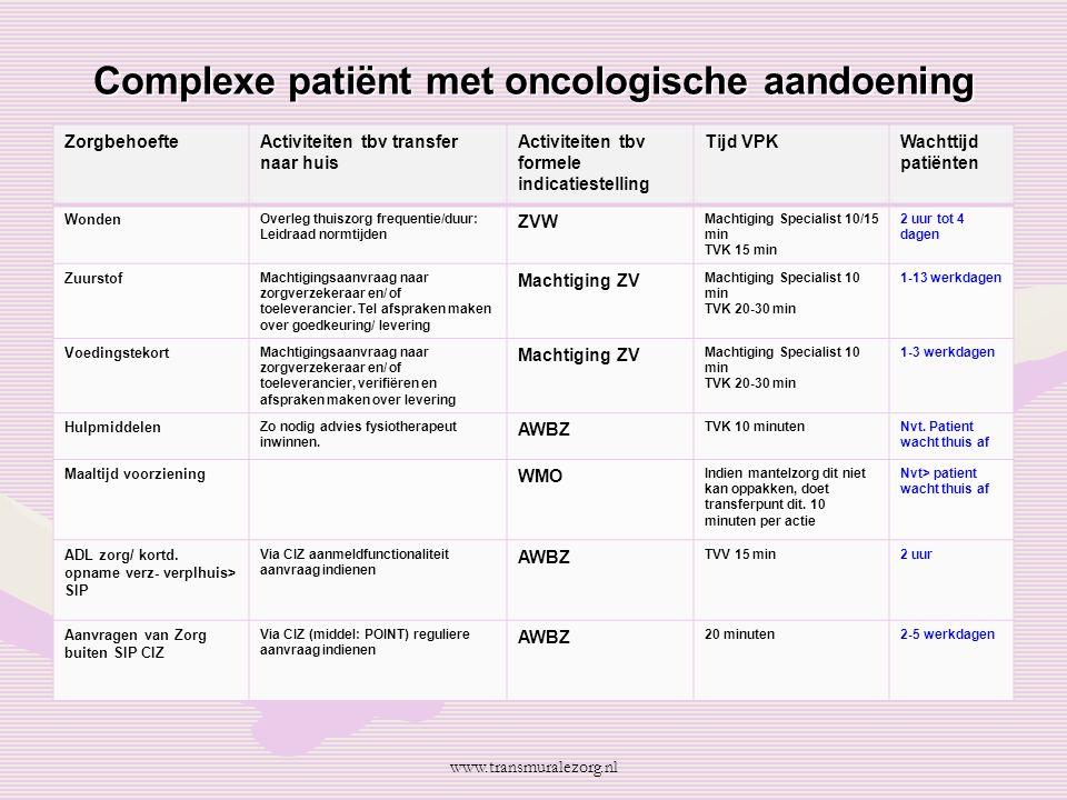 Complexe patiënt met oncologische aandoening