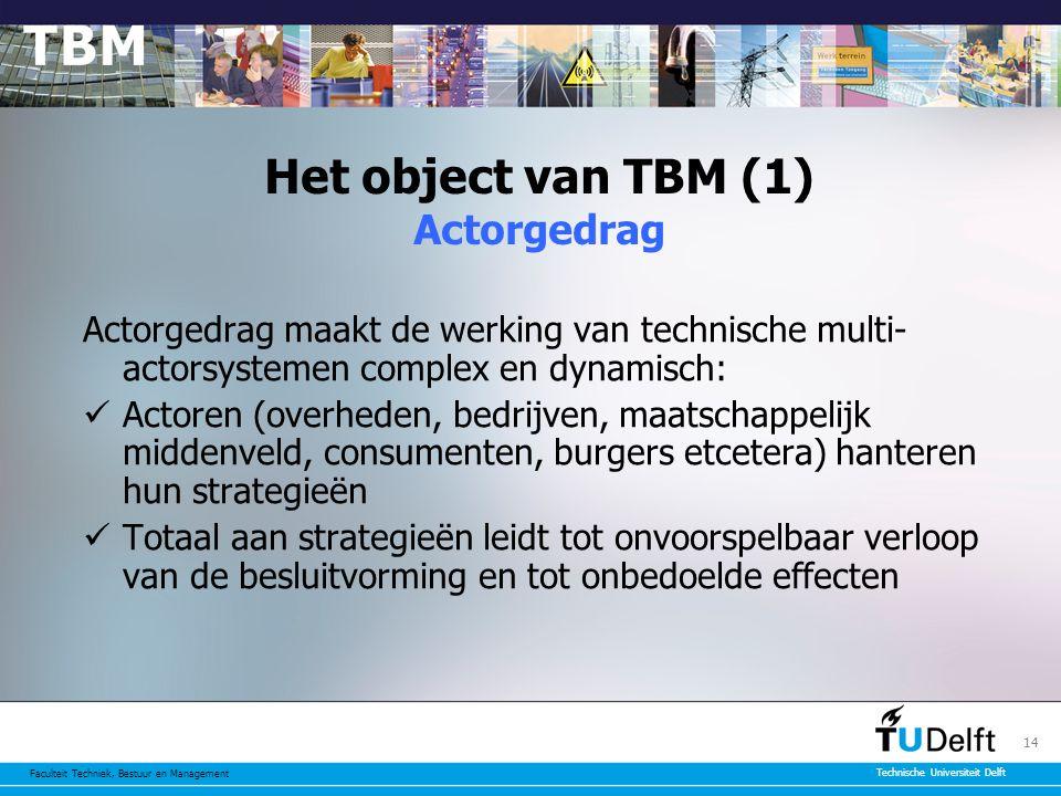 Het object van TBM (1) Actorgedrag