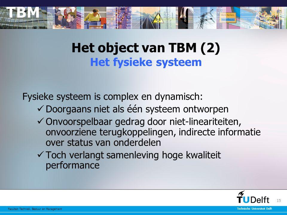 Het object van TBM (2) Het fysieke systeem