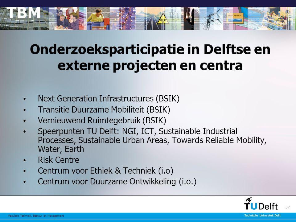 Onderzoeksparticipatie in Delftse en externe projecten en centra