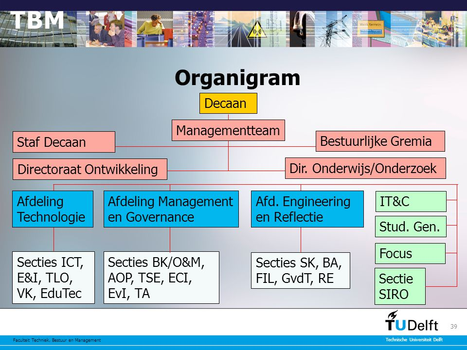 Organigram Decaan Managementteam Staf Decaan Bestuurlijke Gremia