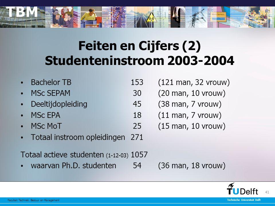 Feiten en Cijfers (2) Studenteninstroom 2003-2004